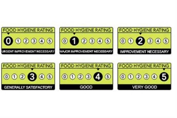 scores on the doors how food hygiene ratings work by